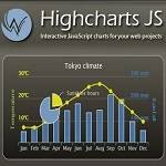 highcharts-js